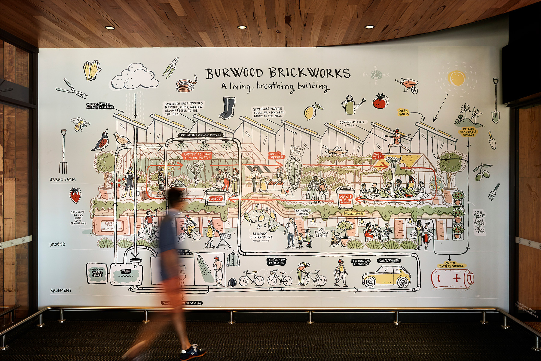 Collaboration with Right Angle Studio – Burwood Brickworks – exhibition design, art direction and placemaking
